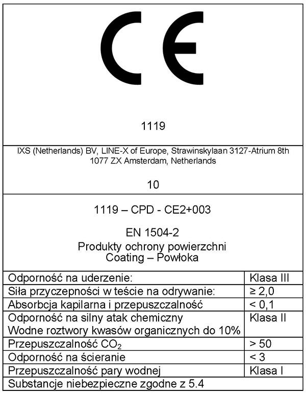 CE-LINE-X-Polska